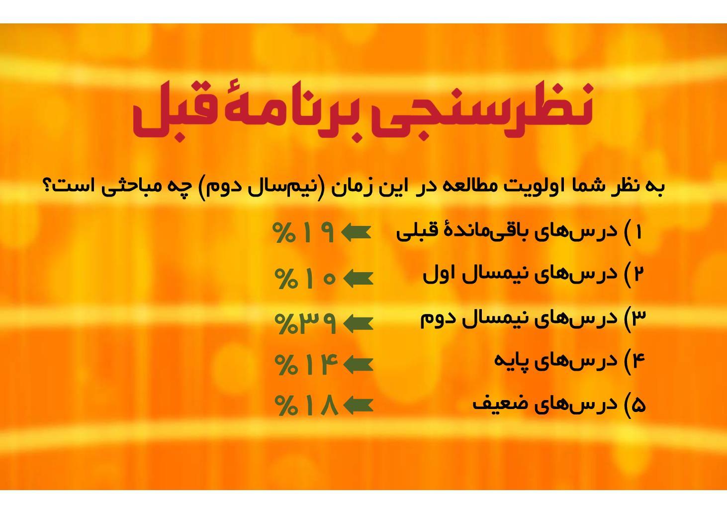 گزینه جوان / 5 اسفند : تست زنی به شیوه زمان دار  (PDF)