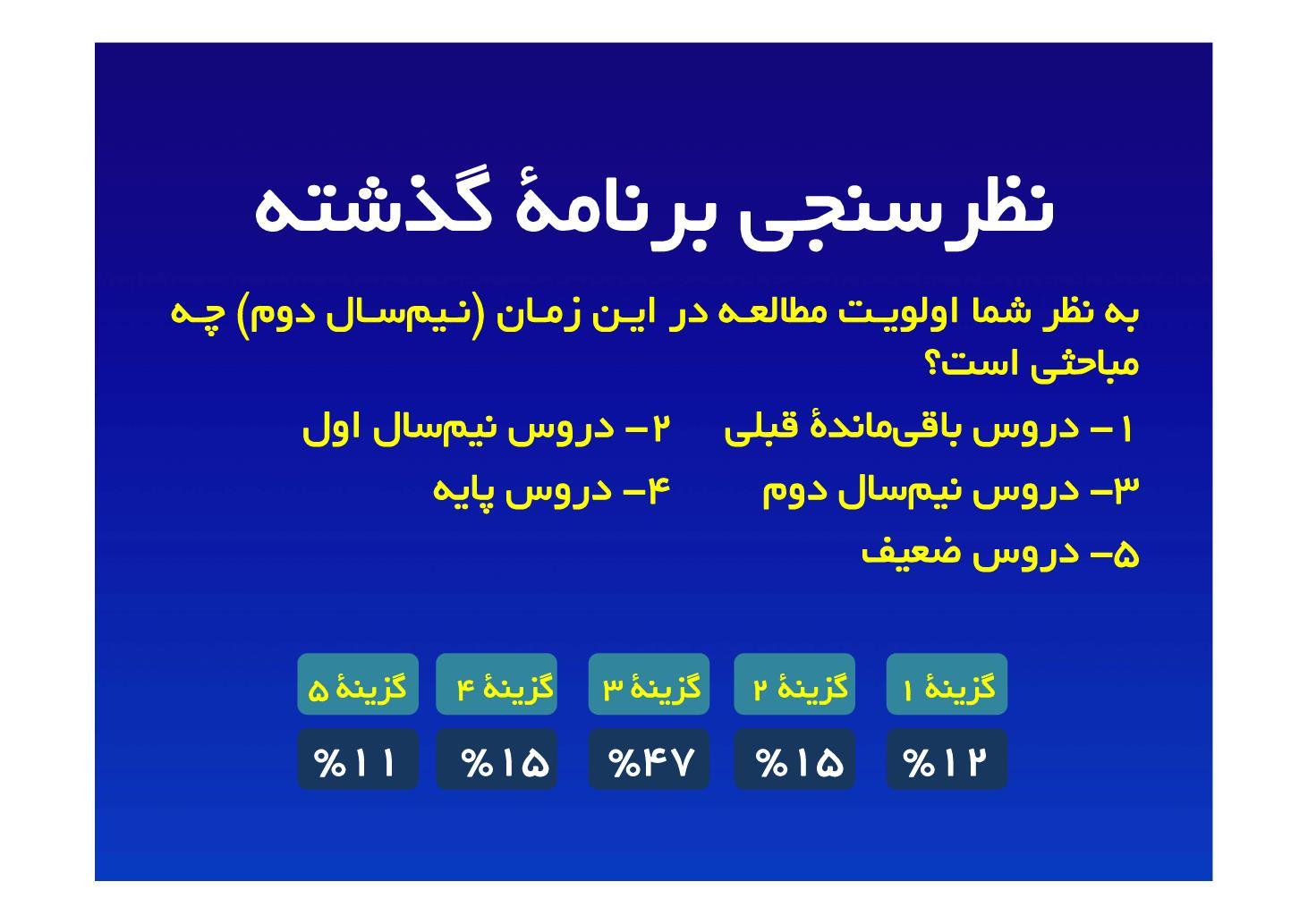 گزینه جوان / 12 بهمن : ارزشیابی اهرم اصلاح آموزش  ویژه دوره اول متوسطه و دوره دوم دبستان  (PDF)