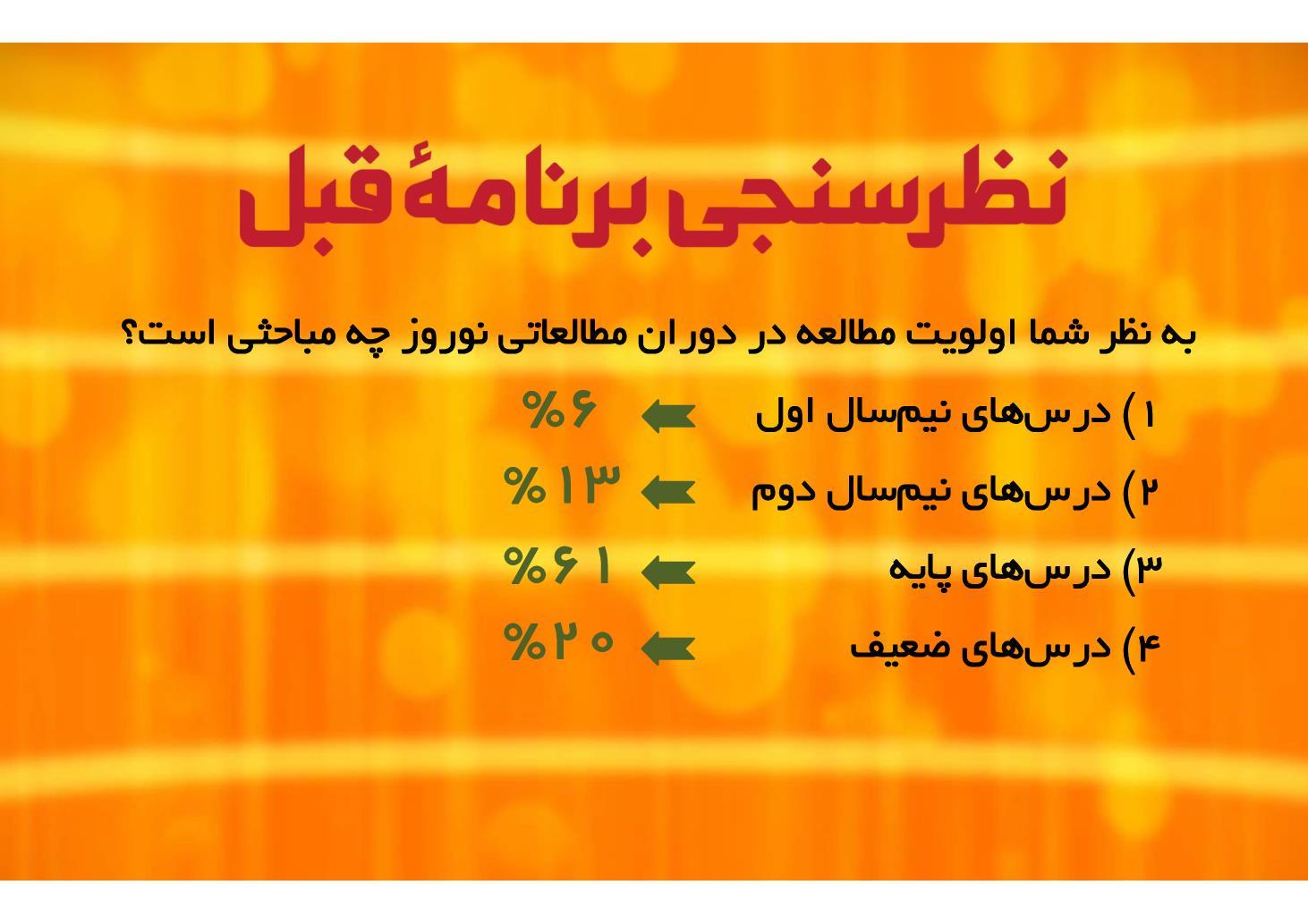 گزینه جوان / 7 اردیبهشت : جمع بندی در خرداد و تیر (PDF)