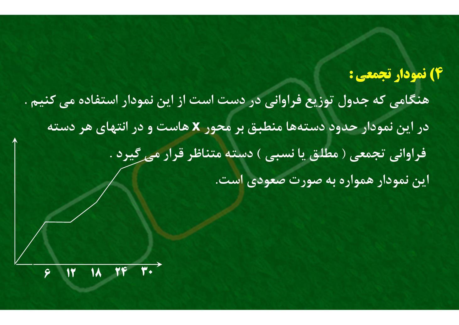 آمار- فصل ۵- نمودار چند بر فراوانی- بخش ٣ (PDF)