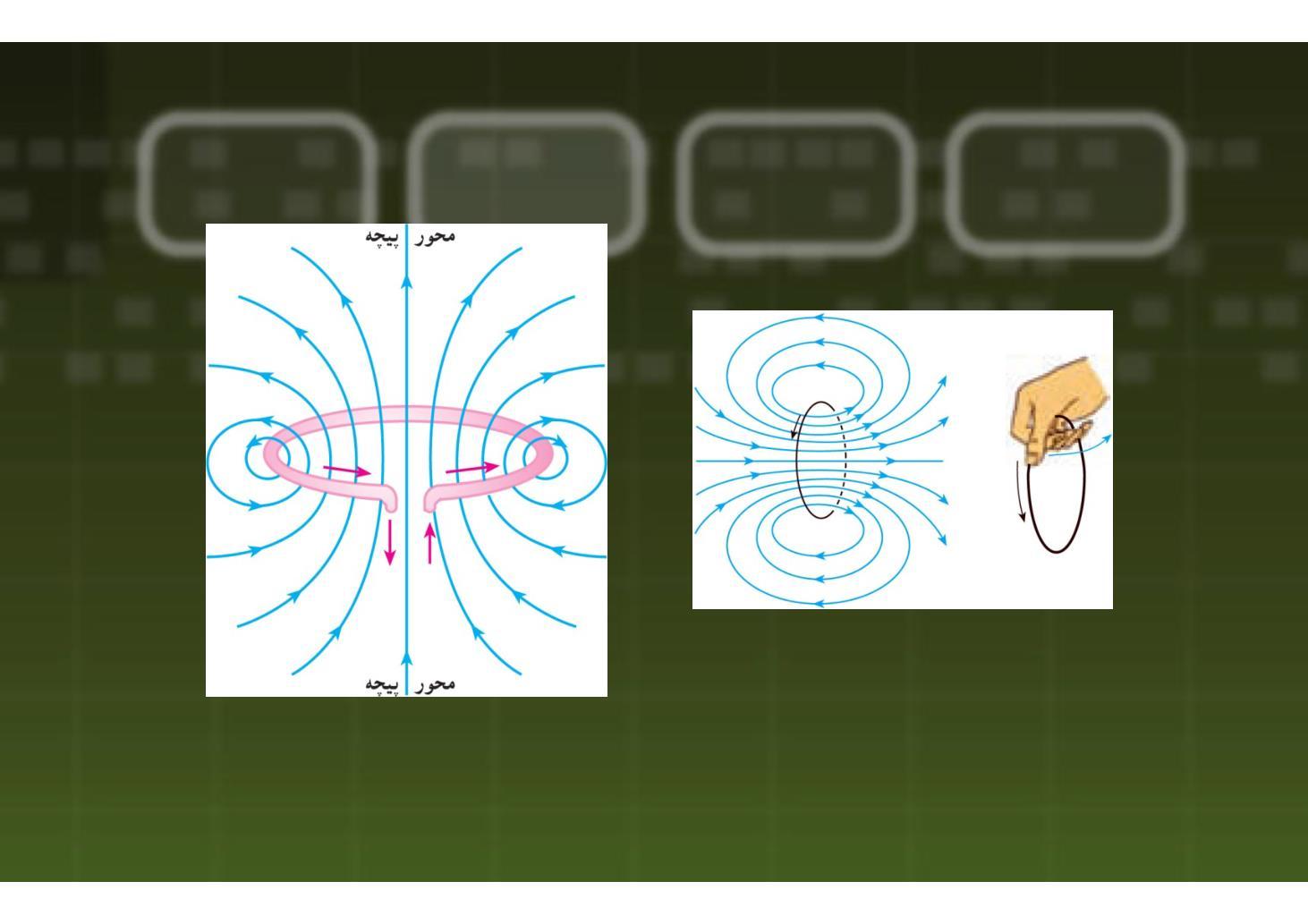 فیزیک ٣- فصل ٣ (فصل ۴ ریاضی)- میدان مغناطیسی ناشی از جریان الکتریکی در یک سیمپیچ مسطح- بخش ١ (PDF)