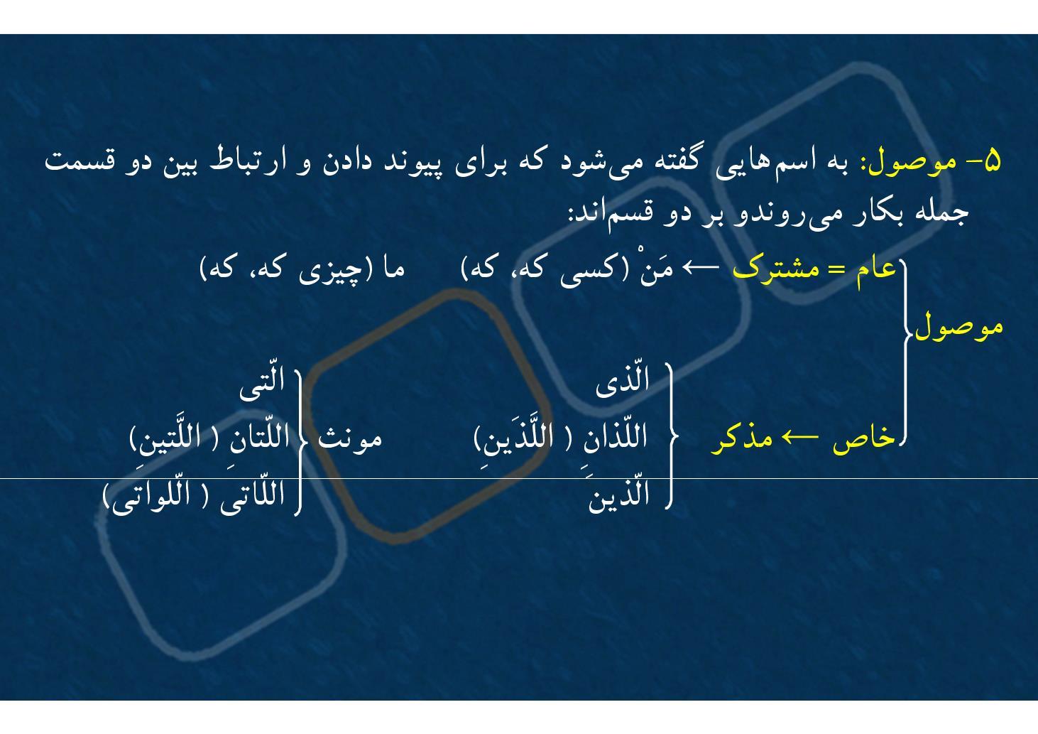 عربی ٢- درس ١- اسم معرفه- بخش ٣ (PDF)