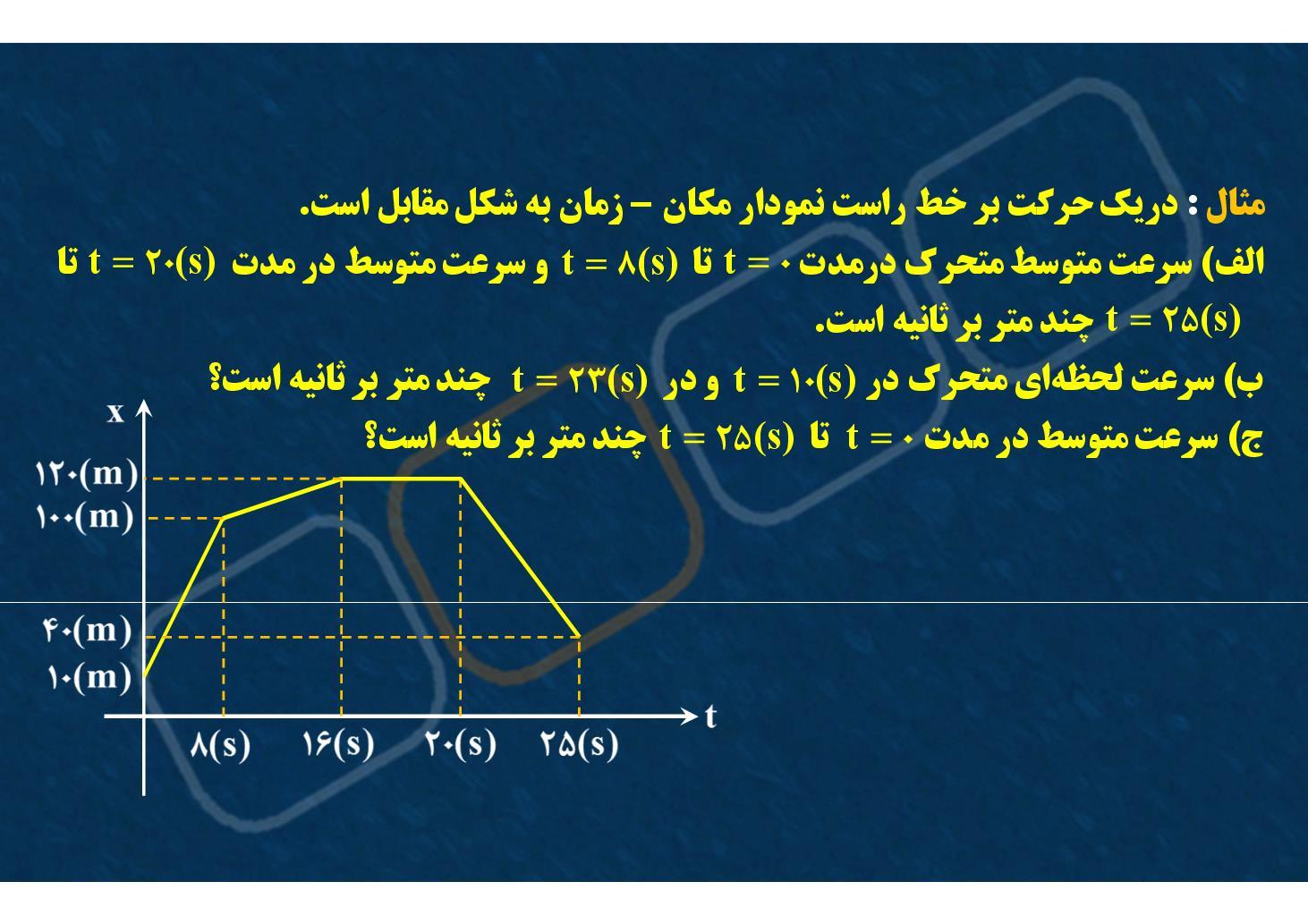 فیزیک٢- فصل ٢- توالی چند حرکت یکنواخت روی خط راست- بخش ١ (PDF)