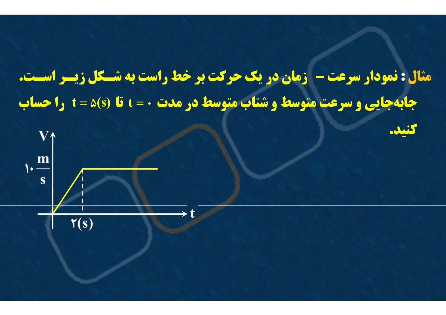 فیزیک٢- فصل ٢- نمودارسرعت- زمان- بخش ١ (PDF)