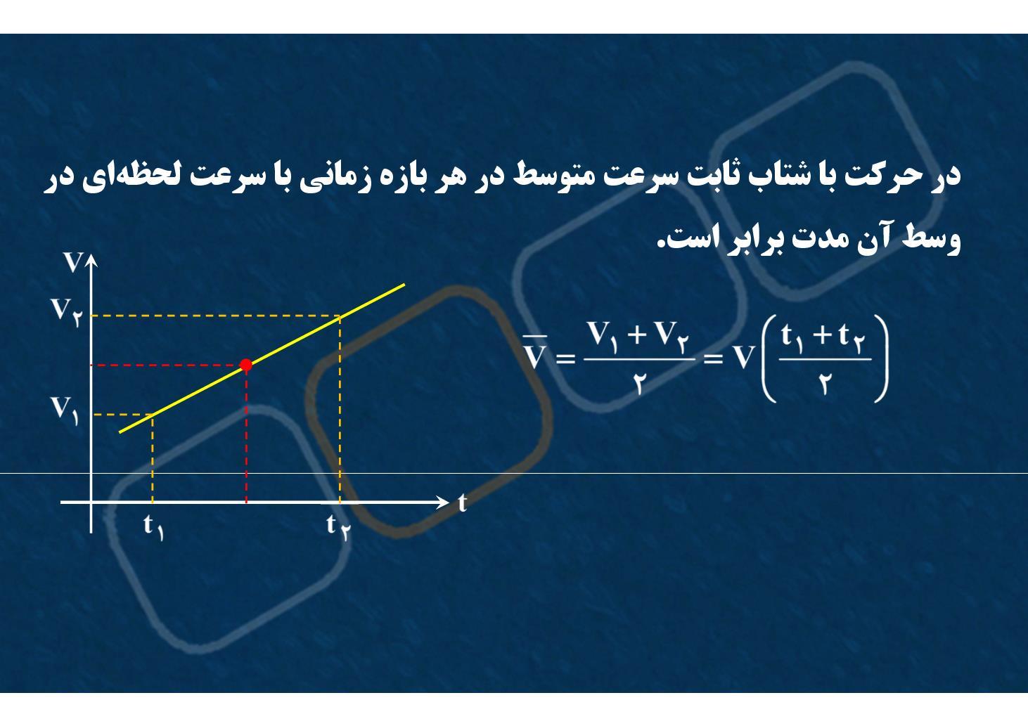 فیزیک٢- فصل ٢- سؤال ترکیبی حرکت با شتاب ثابت روی خط راست- بخش ٣ (PDF)